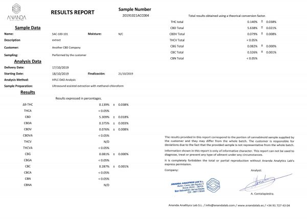 Image is an analyse report for Sativa 100mg