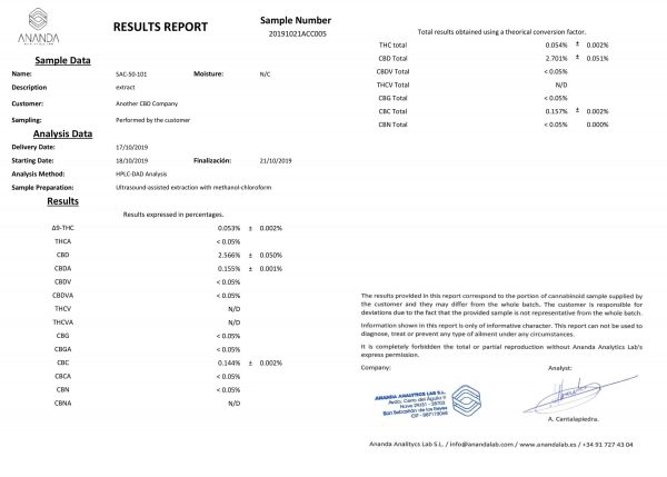 Image is an analyse report for Sativa 50mg